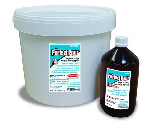 Perfect Pour Value Kit